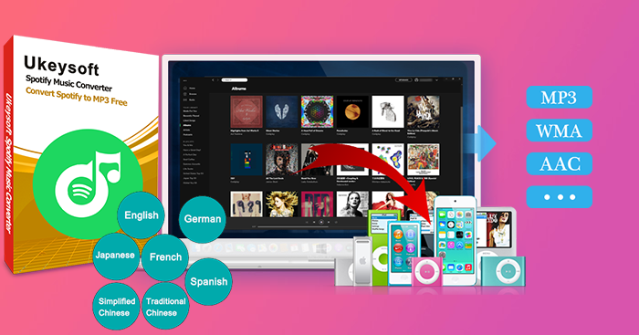 UkeySoft Has Released Spotify Music Converter for Spotify Free & Premium  Users to Download MP3s Songs