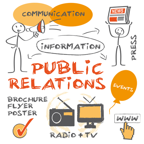 Public Relations, Your Press Release and Earned Publicity
