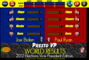<strong>Presto VP world totals</strong>