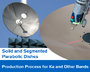 Composiflex Develops Processes to Meet Tight Tolerance Requirements of Ka Band Carbon Fiber Dish Antennas