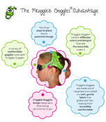 Frogglez Swimmin Goggles advantages