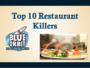 "Blue Orbit Restaurant Consulting Announces the Release of New Report - ""Top Ten Restaurant Killers"""