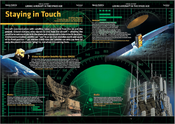 <strong>Infographic &quot;Staying in Touch,&quot; highlighting links between aircrafts and space assets in air traffic management.</strong>