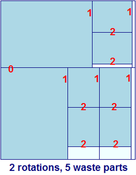 <strong>Cutting layout produced with option &quot;Minimize Sheet Rotation&quot;</strong>