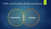<strong>Faith Communities at the Crossroads (Slide)</strong>