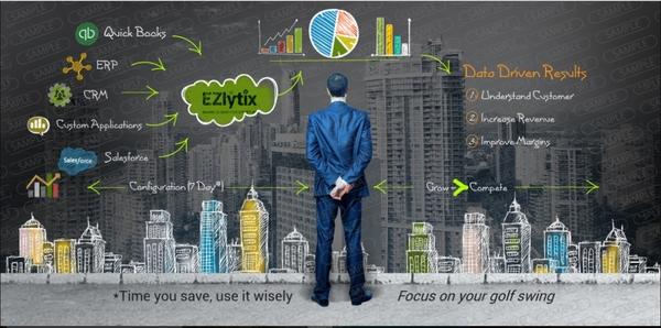 EZlytix Builds Powerful Sales Analytics Cloud Solution