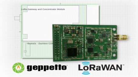 Gumstix Launches LoRa Hardware Solution