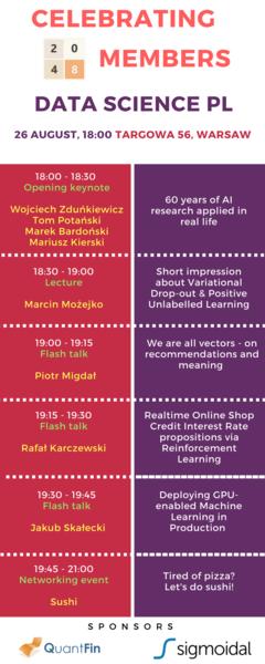 Sigmoidal LLC is Organizing a Data Science Event in Warsaw