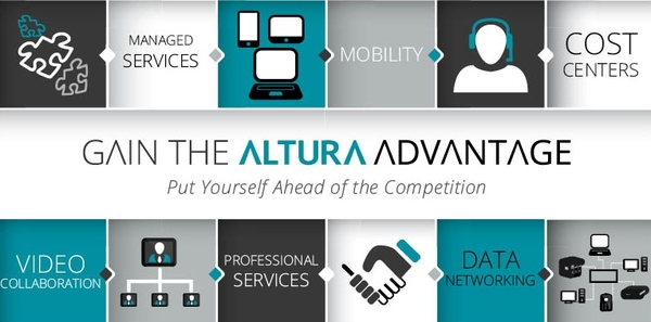 Altura – Mutare Announce Partnership to Promote Unified Communication Solutions