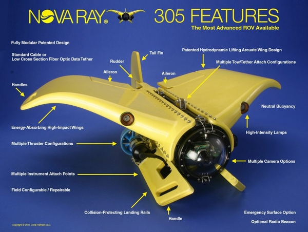 UAV Propulsion Tech has become a distributor for Coral Partners to market their Revolutionary Nova Ray ROV Underwater Submersible Robotic Vehicles