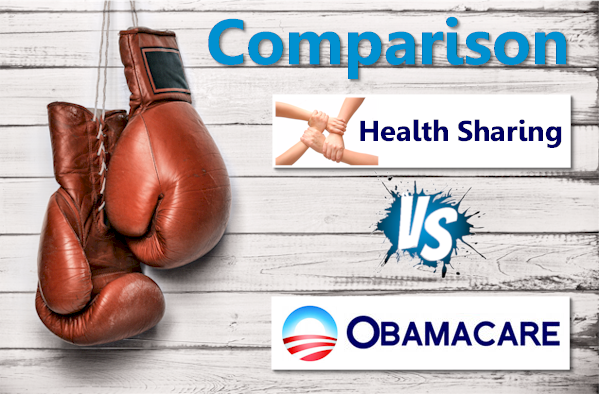 The Main Title Weight Bout – Obamacare Health Insurance versus Health Sharing