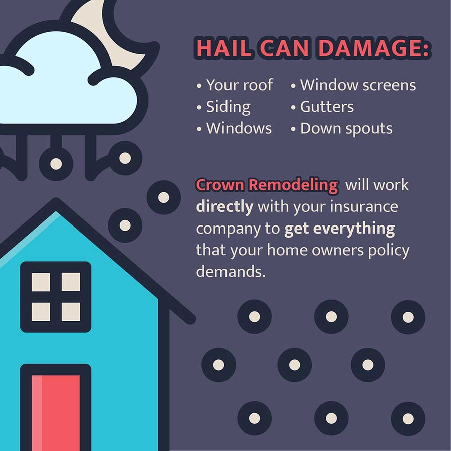 Baltimore Roofing Company Crown Remodeling Releases New Storm Preparedness Information