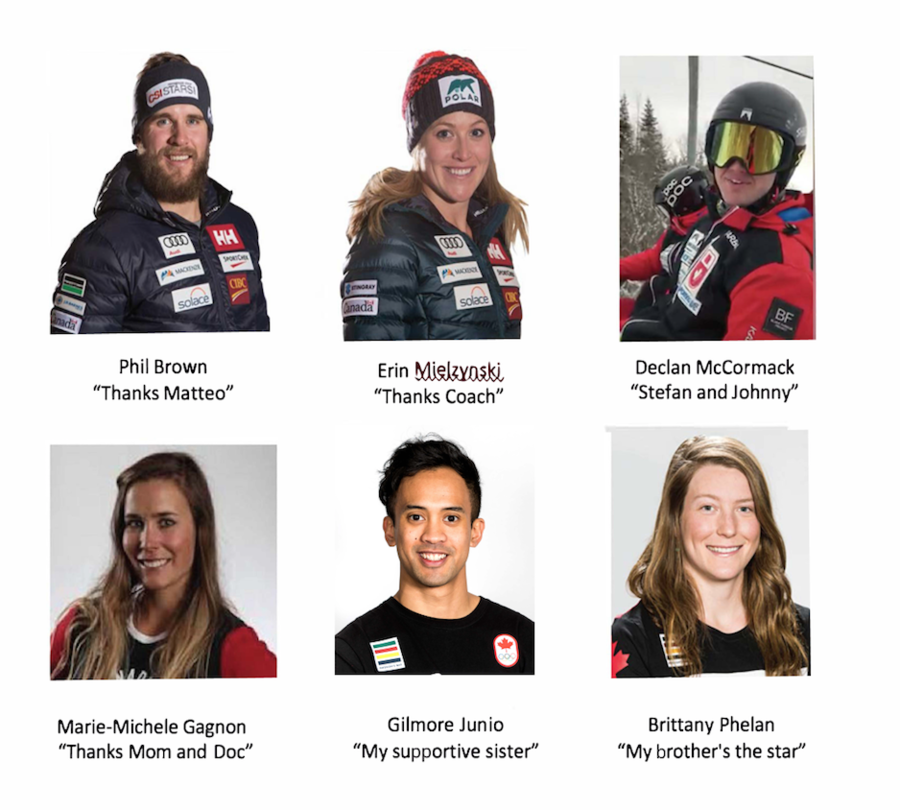 Olympic Athletes Take The #RecognizeYourStars Challenge