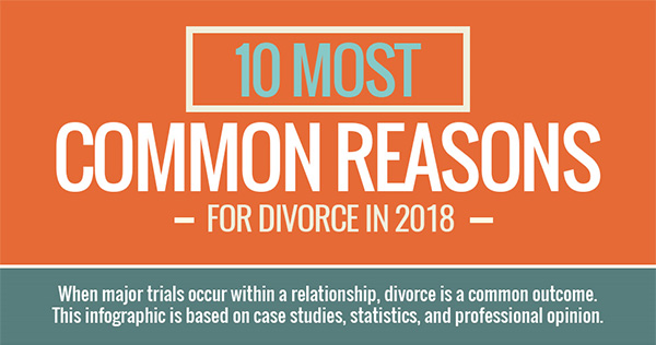 2018 Recent Statistics Have Shown That The Divorce Rate Is Decreasing In California