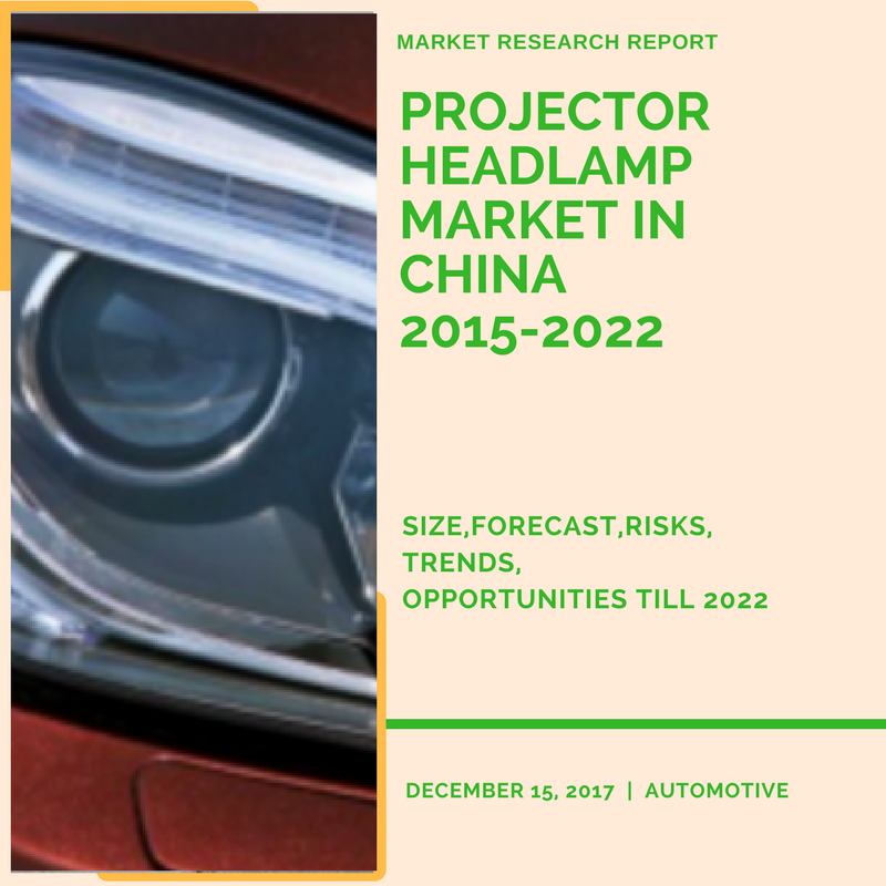 Projector Headlamp Market in China 2015-2022