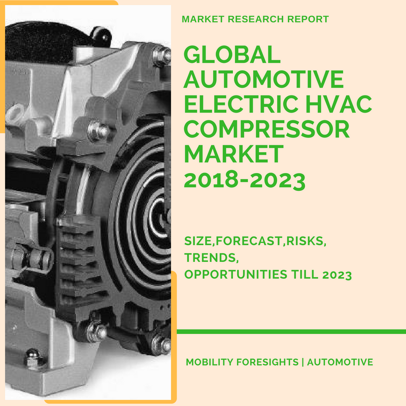 Global Automotive Electric HVAC Compressor Market 2018-2023