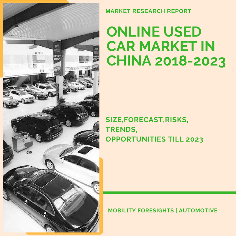 Online Used Car Market in China 2018-2023