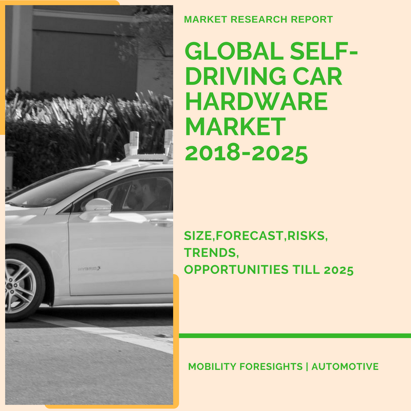 Global Self-Driving Car Hardware Market 2018-2025