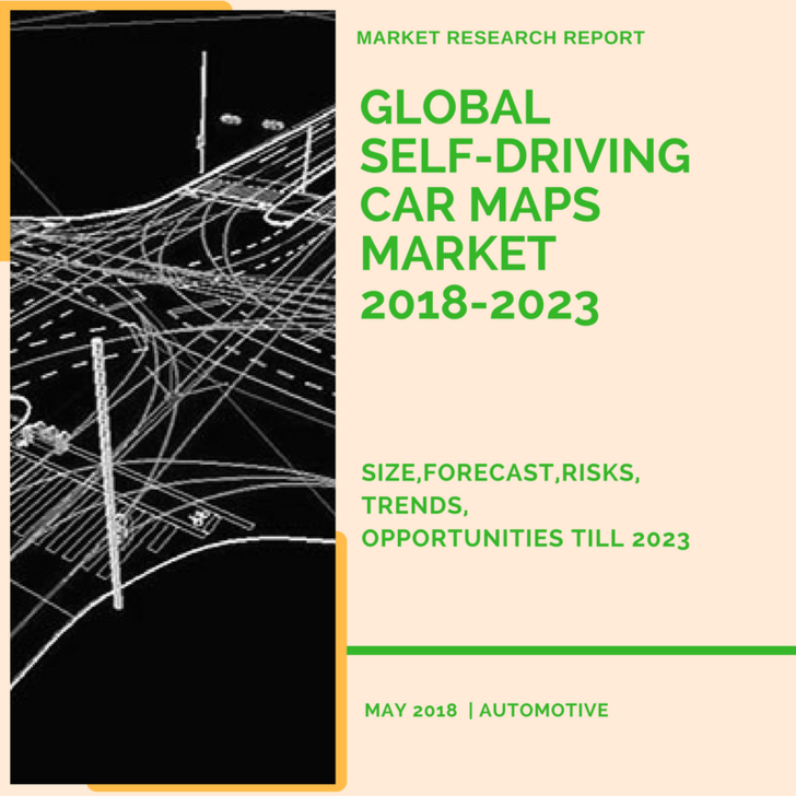 Global Self-Driving Car Maps Market 2018-2025