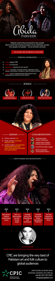 CPIC Presents the Queen of Sufi Music Abida Parveen
