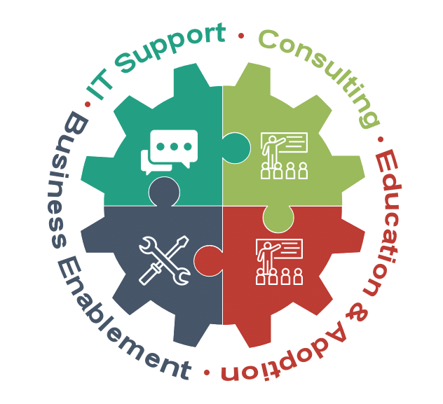 Revolutionizing IT Support – Managed Workplace Services