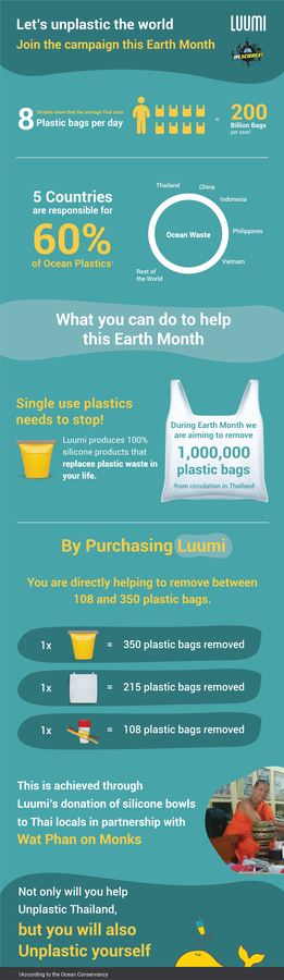 Luumi Aims to Remove 1 Million Plastic Bags from Circulation in Thailand