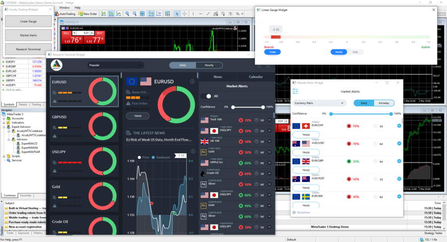 Acuity Trading Launches Research Terminal on MT4 and MT5