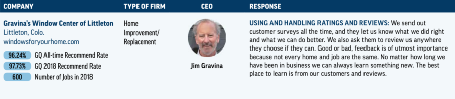 Gravina's Window Center of Littleton Makes GuildQuality & Qualified Remodeler: 2019 Customer Satisfaction Report List