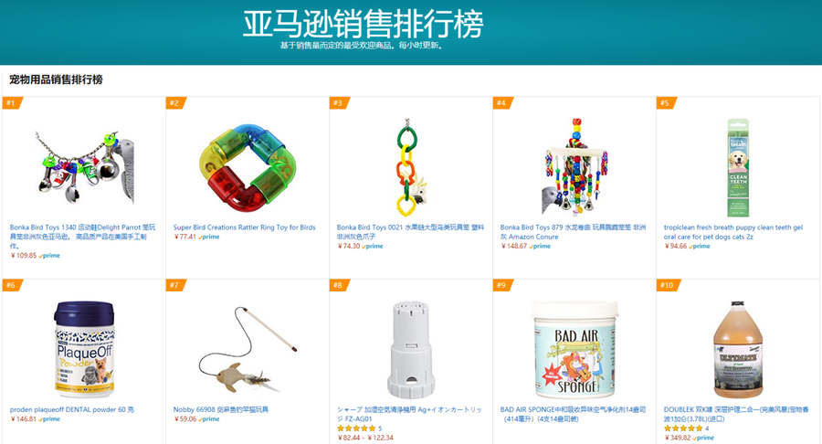Chinese Pet Products Cross-border e-Commerce Fully Enter the US Market