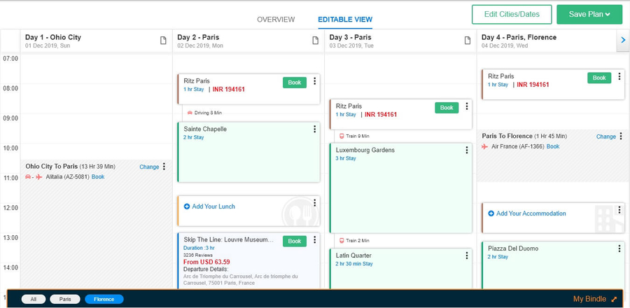 TripHobo Launches Revamped Trip Recommendation Engine with a Focus on Personalization