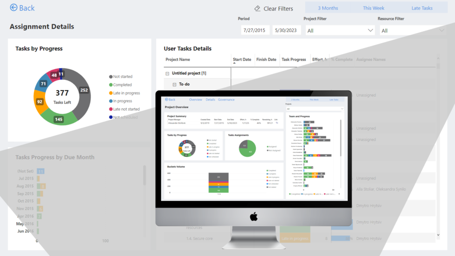 FluentPro Releases Free Power BI Reporting Solution for Microsoft Project for Web