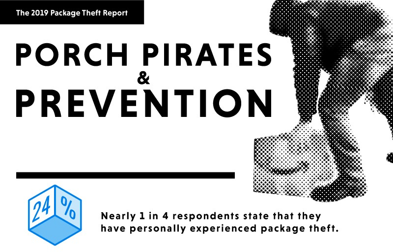 Shorr Packaging Releases The 2019 Package Theft Report, Finds Porch Pirates Are Still Prevalent but Consumers Are Taking Action