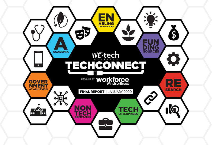 Scribendi's IT Manager Bill Johnson Shares Expertise in WEtech Alliance's 2020 Tech Connect Report