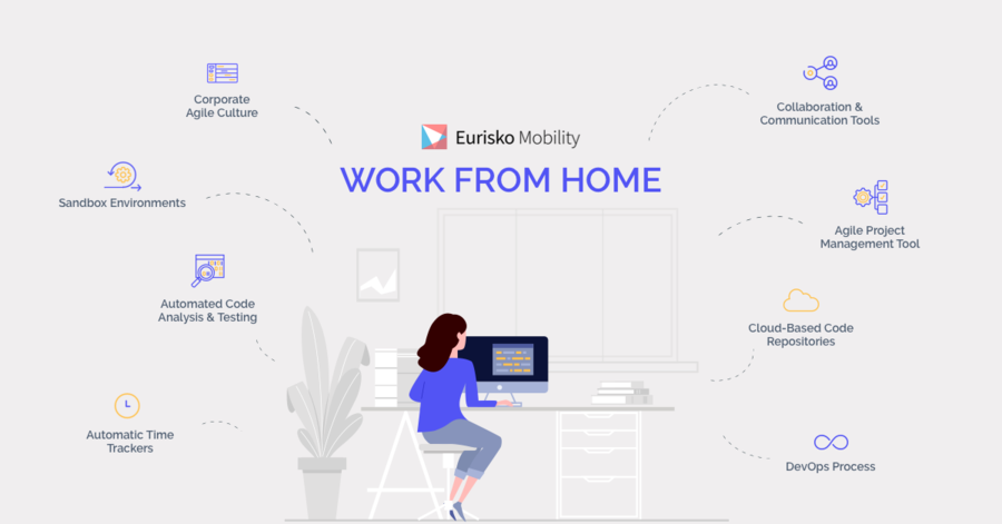 Securing Efficiency Amid COVID-19 Outbreak: Eurisko Mobility Adopts DevOps-powered Work From Home Strategy