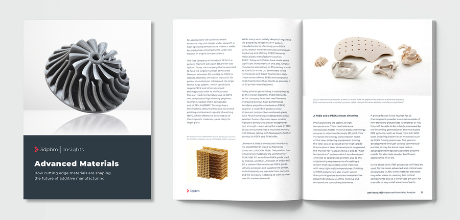 3dpbm Releases New AM Focus 2020 eBook Addressing Advanced Materials in Additive Manufacturing