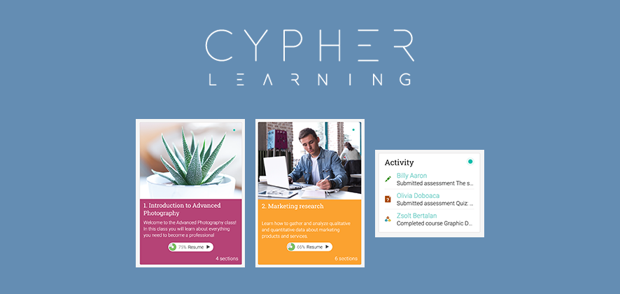 CYPHER LEARNING Releases Unique Activity Display Feature for its Learning Platforms to Empower a Sense of Community