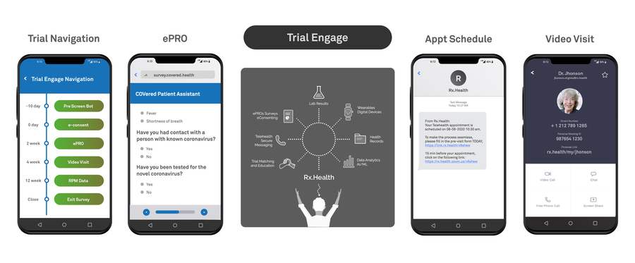 Rx.Health's TrialEngage™ Virtual Trial Toolkit is Selected by the American Gastroenterological Association to Speed GI Trials and Create Nationwide Clinical Trial Network