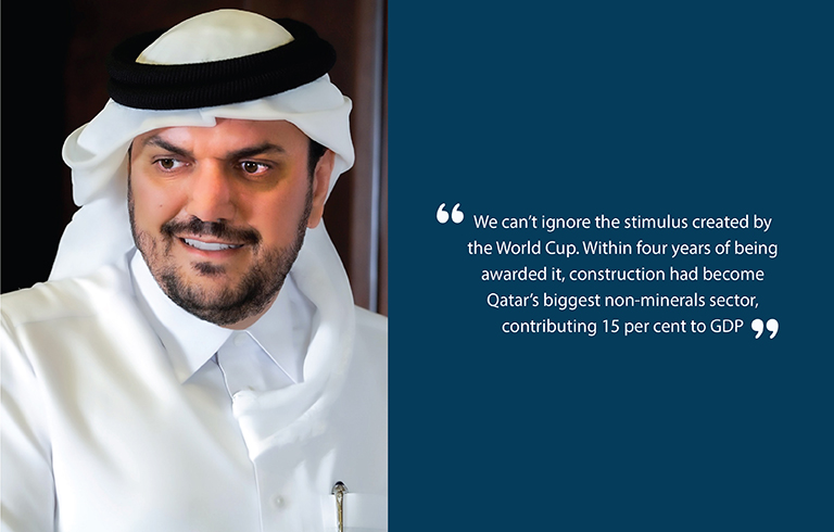 World Cup and Beyond: The Future of Construction in Qatar