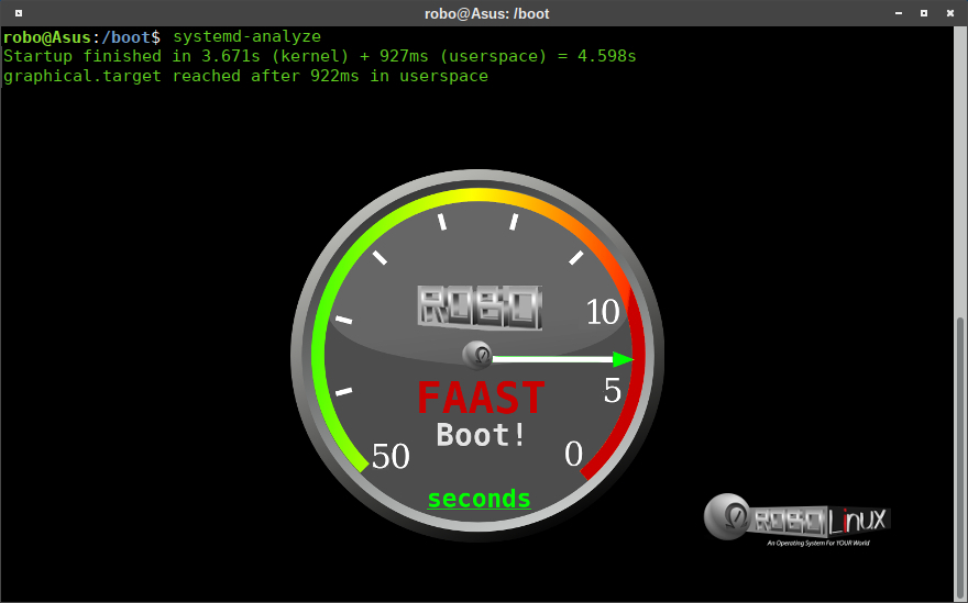 Revolutionary Application for all Linux Desktop Users – Speeds up Linux systemd OS Boot by 10 times with Robolinux FAAST Boot