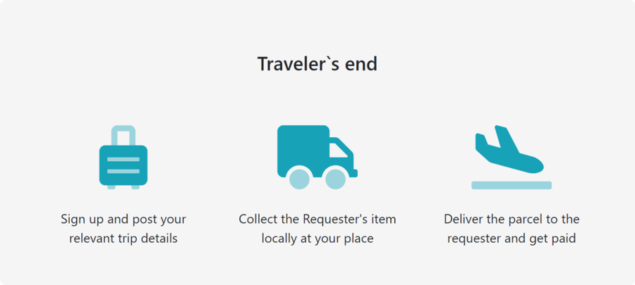 An Alternative in Logistics: A Crowdsourced Peer to Peer Delivery Platform — Bringplz