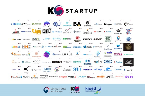 K-Startup Pavilion set up in CES 2021 Online Exhibition Hall