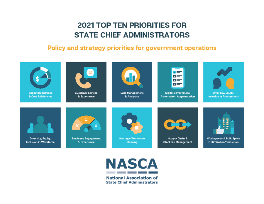 NASCA Releases 2021 Top Ten Priorities