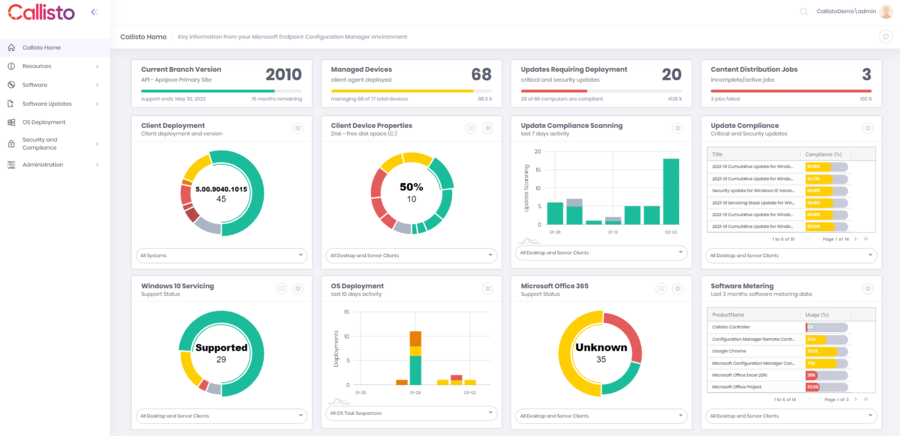 Apajove Announce Innovative SaaS Version of Popular SCCM Dashboard Portal Solution CALLISTO