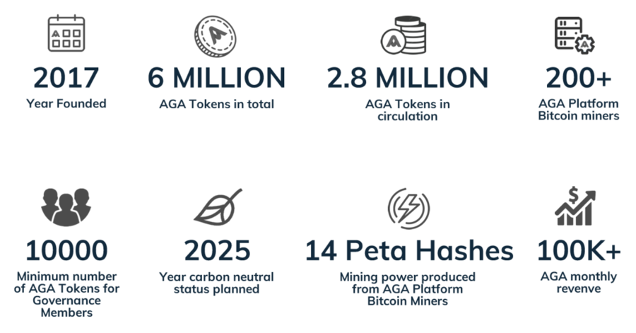 Tomasz Wojewoda Explains How to Take Charge of the Bitcoin Destiny with AGA Token