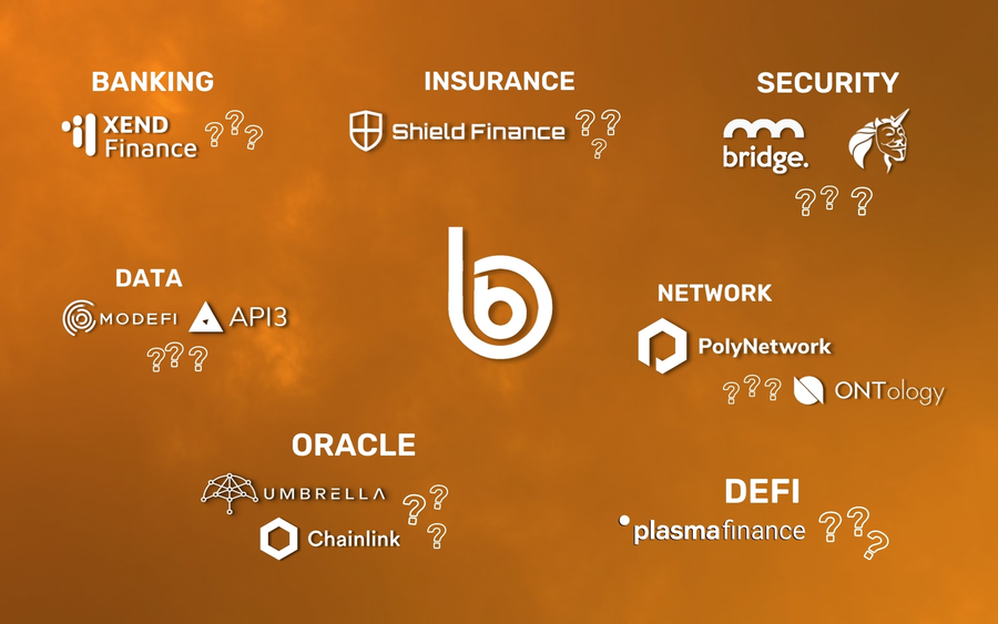 Blockbank | Leveraging AI and Traditional Banking Systems to Create a Comprehensive Mobile Application