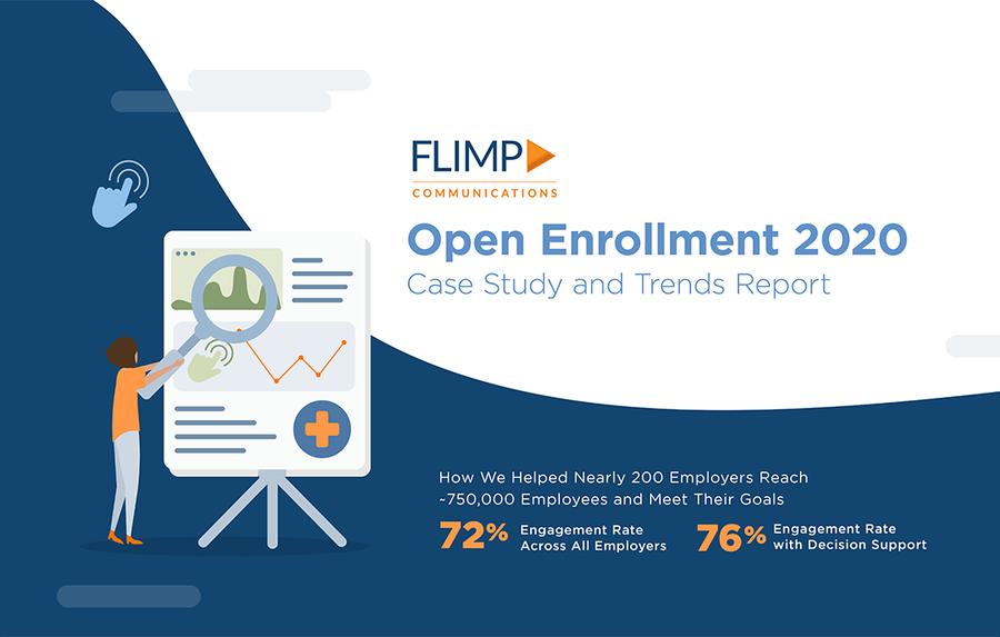 Data from Flimp Communications' Open Enrollment 2020 Report Shows 72 Percent Average Engagement