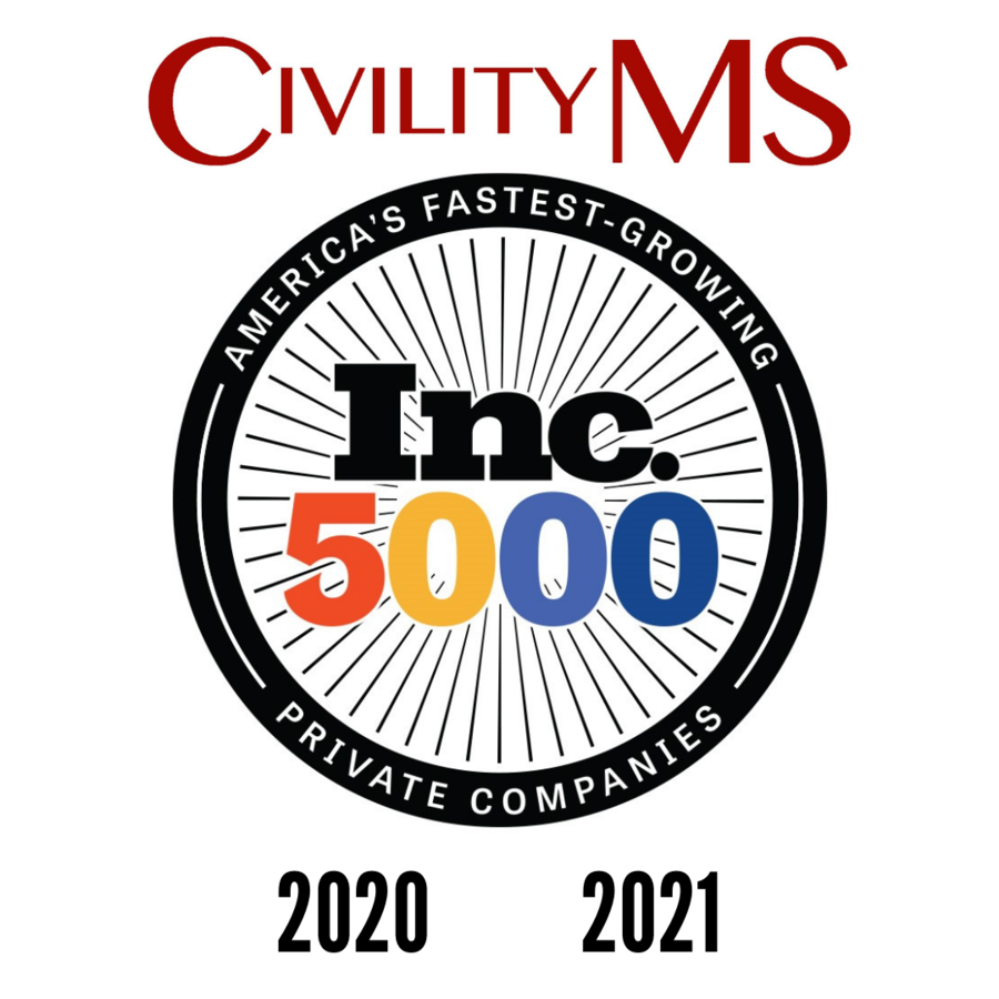 For the 2nd Time, Civility Management Solutions Appears on the Inc. 5000, Ranking No. 2,901 With Three-Year Revenue Growth of 135 Percent